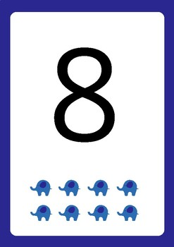 Number posters 0-10 Blue Elephant Theme