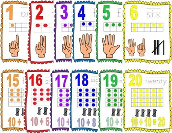 Number posters with ten frames, tally, and hands or addition sentence (ccss)