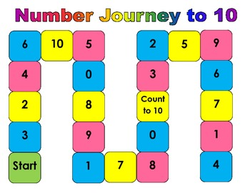 Number recognition Game to 10