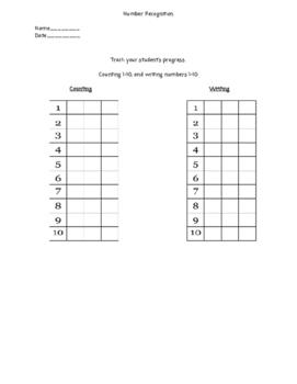 Number recognition test