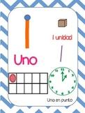 Number representation 1-10 in Spanish