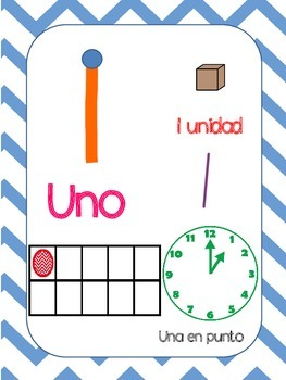 Number representation 1-10 in Spanish