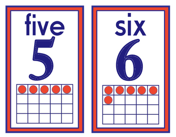 Number signs 1-20 - Red White Blue