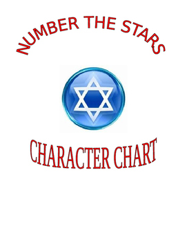 Number the Stars Character Chart