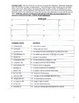 Number the Stars - Lois Lowry Complete Lit Unit 31 Pages