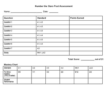 Number the Stars Post-Assessment and Mastery Chart