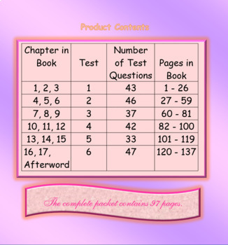 Number the Stars Reading Comprehension Tests