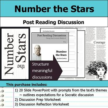 Number the Stars - Socratic Method - Post Reading Discussions