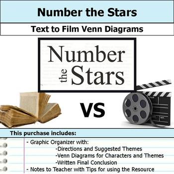 Number the Stars - Text to Film Venn Diagram & Written Conclusion