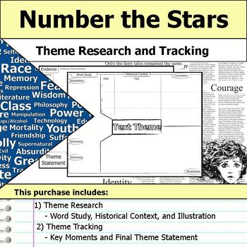 Number the Stars - Theme Tracking Notes -  Etymology & Context Research