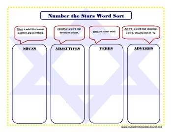 Number the Stars Vocabulary Activities