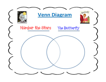 Number the Stars and The Butterfly Compare and Contrast Essay Writing