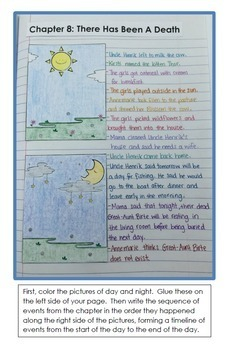 Number the Stars - Lois Lowry - Interactive Notebook and Novel Study