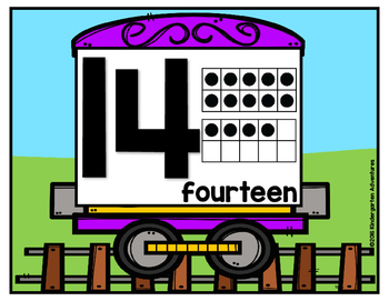 Number Train Posters