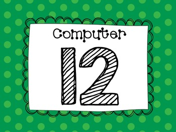 Numbered Computers Desktop Wallpapers {Green Polkadot}