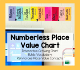 Numberless Place Value Chart Posters