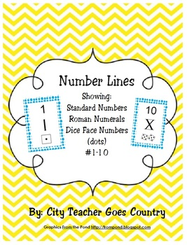 Numberline - #1-10 showing standard, roman numeral, and dice