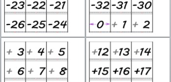 Numberline Positive Negative Integers -32 to +32 number line bulletin board size