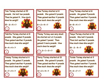 Number Line Turkey Math