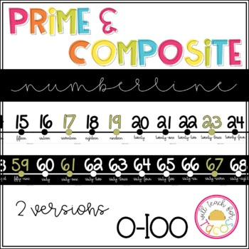 Numberline for Upper Elementary
