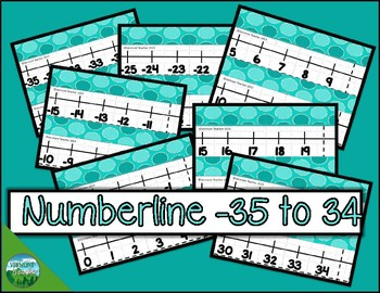 Numberline from -35 to 34 - teal background