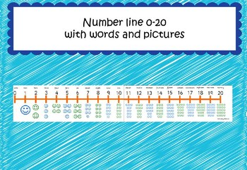 Numberline to 20 with words and pictures