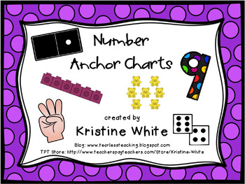 Numbers 0-10 Anchor Charts