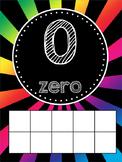 Numbers 0-10 Classroom Decor