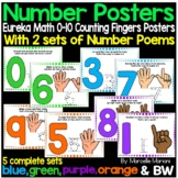 Numbers 0-10 Counting Fingers and number poems posters