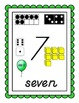 Numbers 0-10 Posters for Number Sense