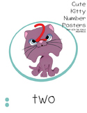 Numbers 0 - 10 Posters with Cute Cat - Printable Posters f