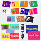Numbers 0-100+ flashcards