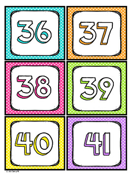 Numbers 0 - 100 Cards Editable Polka Dot Theme