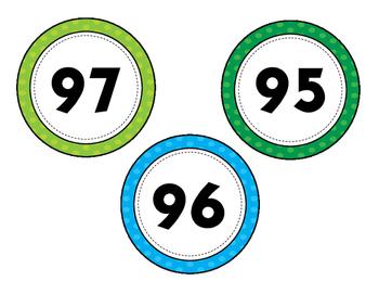 Numbers 0-100 - Polka Dot Round Numbers