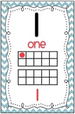 Chevron Numbers 0-20 Classroom Display with Ten Frames AND