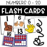 Numbers 0 - 20 Flash Cards Poster Preschool, PreK, Kindergarten,1st Grade
