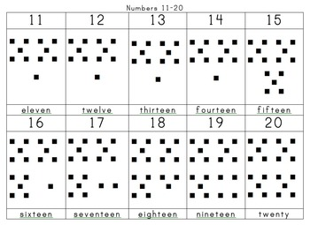Numbers 0-20 (Numeral, picture, and word) for Student Reference