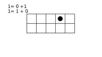 Numbers 0 - 5 Decompose the Number Counters On a Ten Frame