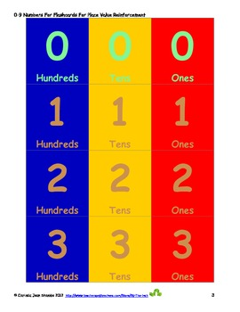 Numbers 0-9 for Place Value Flashcards