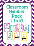 Numbers 0 to 10 Poster pack