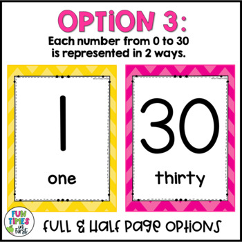 Numbers Cards 0 to 20~ Bright Chevron Themed