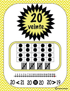 Numbers 0 to 20 - Number Posters - Spanish -  Chevron Multi. CCS Aligned.