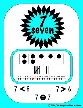 Numbers 0 to 20 - Number Posters (Turquoise/Blue/Lime Green Theme). CCS Aligned.