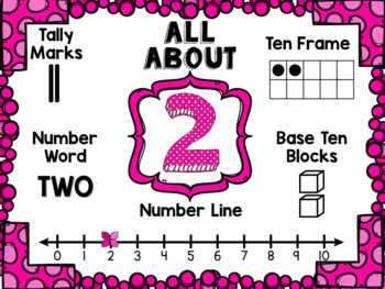 Numbers 1-10 Anchor Chart Freebie