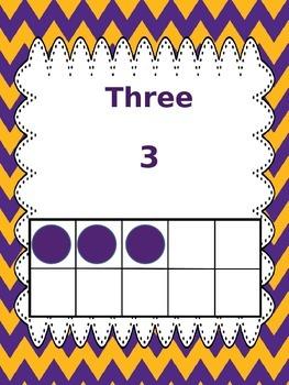 Numbers 1-10 Base ten numbers
