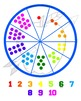Numbers 1-10 Counting/Matching Wheel