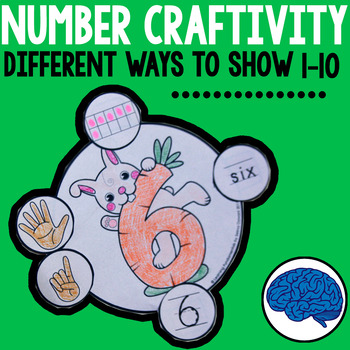 Numbers 1-10 Craftivity (Show on fingers, ten frame, write, spell)
