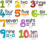 Numbers 1-10 Display/Reference Cards