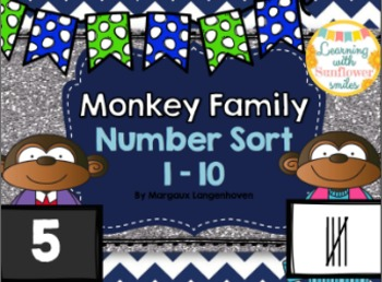 Numbers 1 - 10 (Monkey Families)