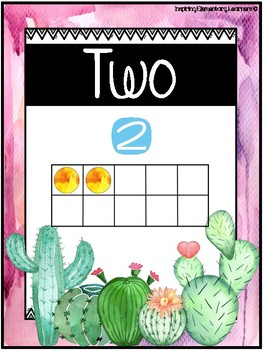 Numbers 1-10: Number Posters 1-10 with Ten Frame - 2 Versions